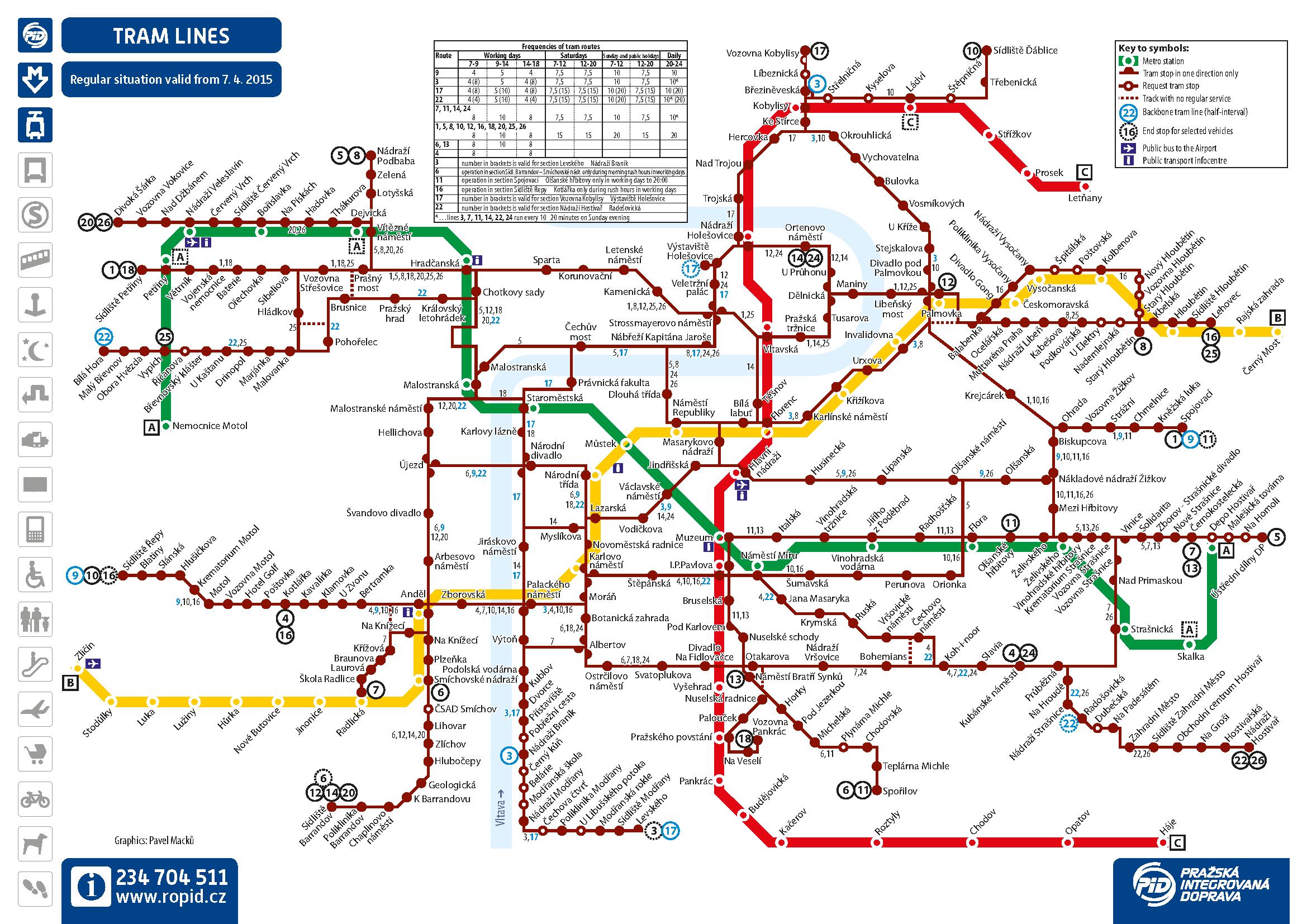 Prága metrótérkép